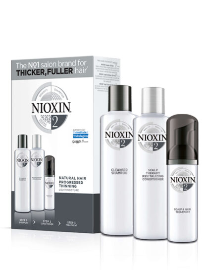 Nioxin Loyalty Kit Σύστημα 2